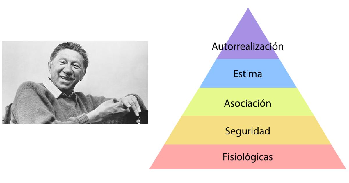 piramide_de_maslow_imagen